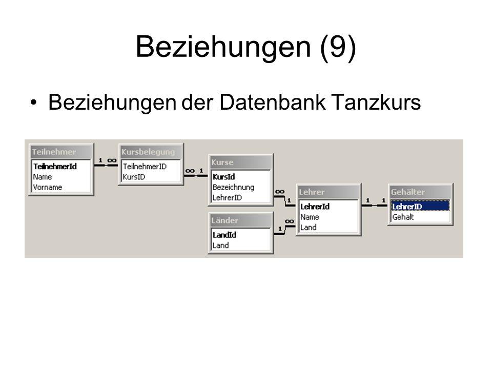 Beziehungen (9) Beziehungen der Datenbank Tanzkurs