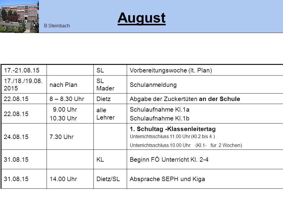 August 17.-21.08.15SLVorbereitungswoche (lt. Plan) 17./18./19.08. 2015 nach Plan SL Mader Schulanmeldung 22.08.158 – 8.30 UhrDietzAbgabe der Zuckertüt