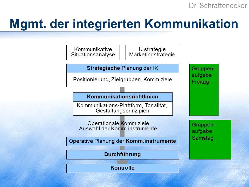 Integration: Werbemittel