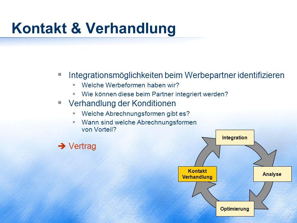 Kontakt & Verhandlung  Integrationsmöglichkeiten beim Werbepartner identifizieren  Welche Werbeformen haben wir?  Wie können diese beim Partner int