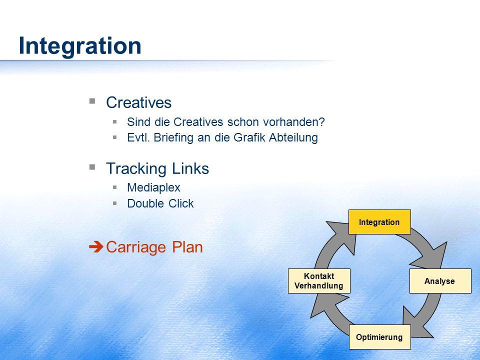 Integration  Creatives  Sind die Creatives schon vorhanden?  Evtl. Briefing an die Grafik Abteilung  Tracking Links  Mediaplex  Double Click  C
