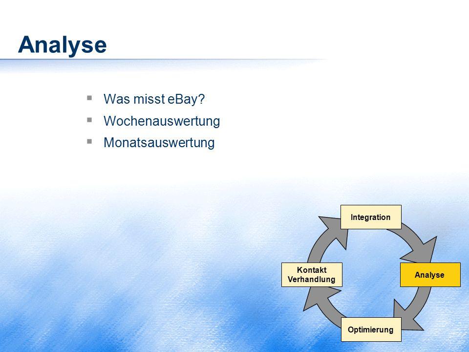 Analyse  Was misst eBay?  Wochenauswertung  Monatsauswertung Kontakt Verhandlung Optimierung Analyse Integration