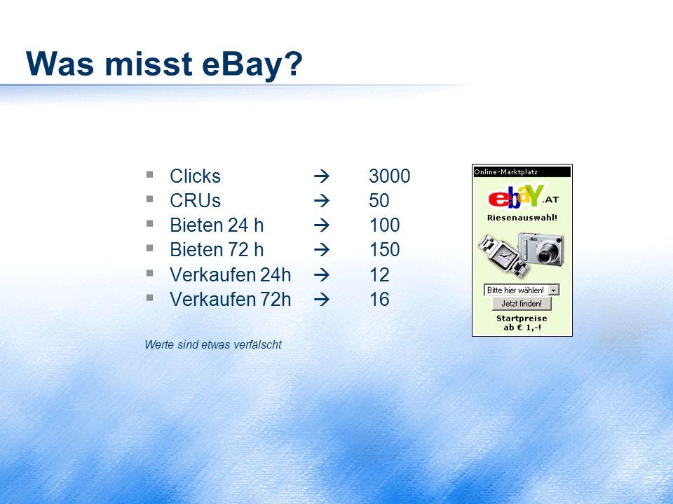 Was misst eBay?  Clicks  3000  CRUs  50  Bieten 24 h  100  Bieten 72 h  150  Verkaufen 24h  12  Verkaufen 72h  16 Werte sind etwas verfäls