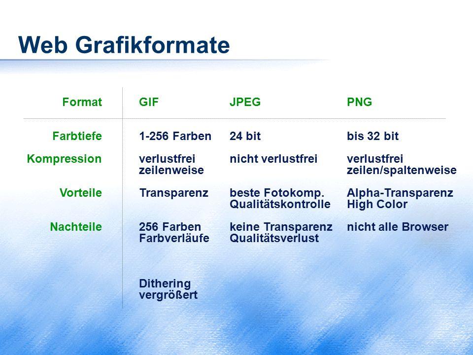 Web Grafikformate Format Farbtiefe Kompression Vorteile Nachteile GIF 1-256 Farben verlustfrei zeilenweise Transparenz 256 Farben Farbverläufe Ditheri