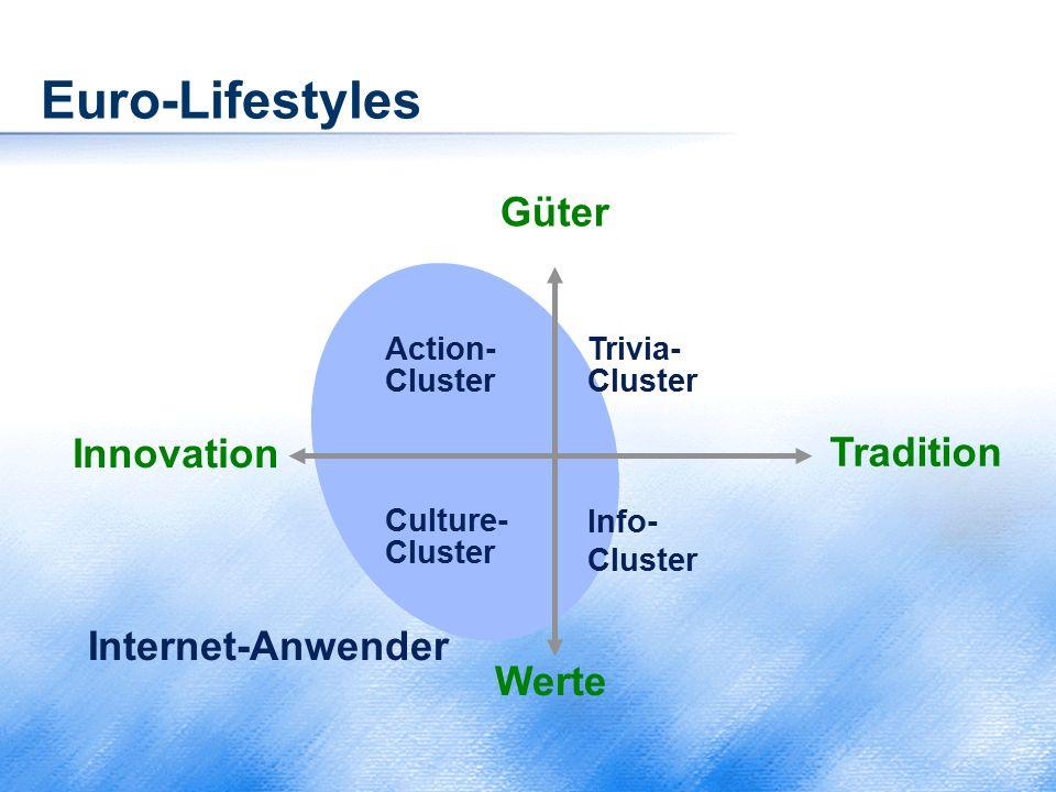 """Usability Was macht eine Website """"benutzbarer ."""