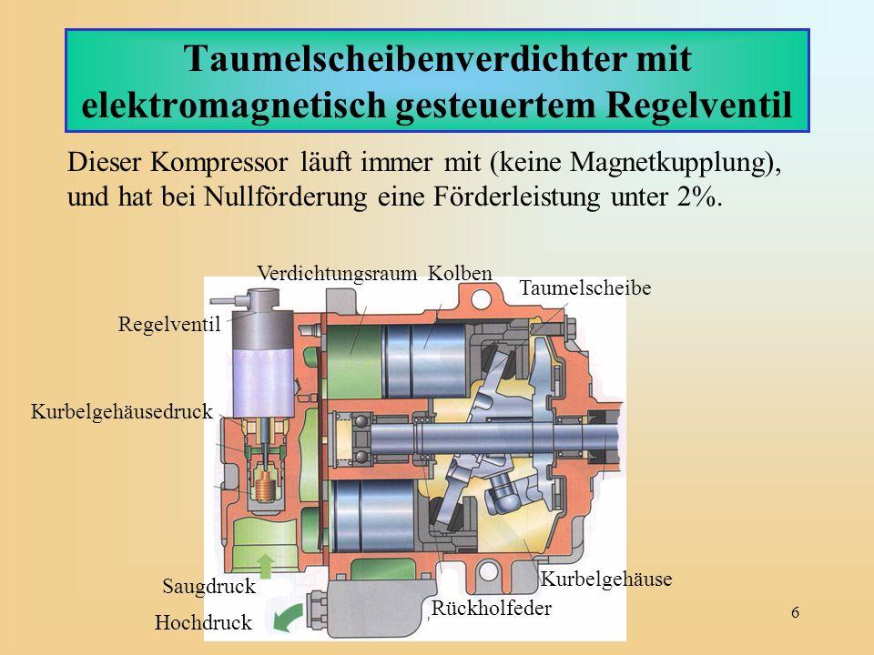 Klimaanlage6 Taumelscheibenverdichter mit elektromagnetisch gesteuertem Regelventil Dieser Kompressor läuft immer mit (keine Magnetkupplung), und hat