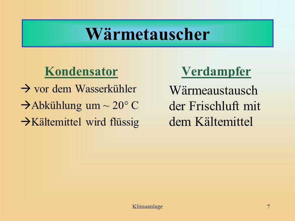 Klimaanlage7 Wärmetauscher Verdampfer Wärmeaustausch der Frischluft mit dem Kältemittel Kondensator  vor dem Wasserkühler  Abkühlung um ~ 20° C  Kä