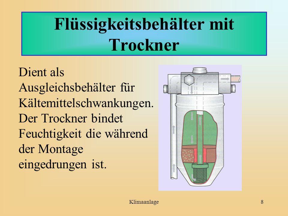 Klimaanlage8 Flüssigkeitsbehälter mit Trockner Dient als Ausgleichsbehälter für Kältemittelschwankungen. Der Trockner bindet Feuchtigkeit die während