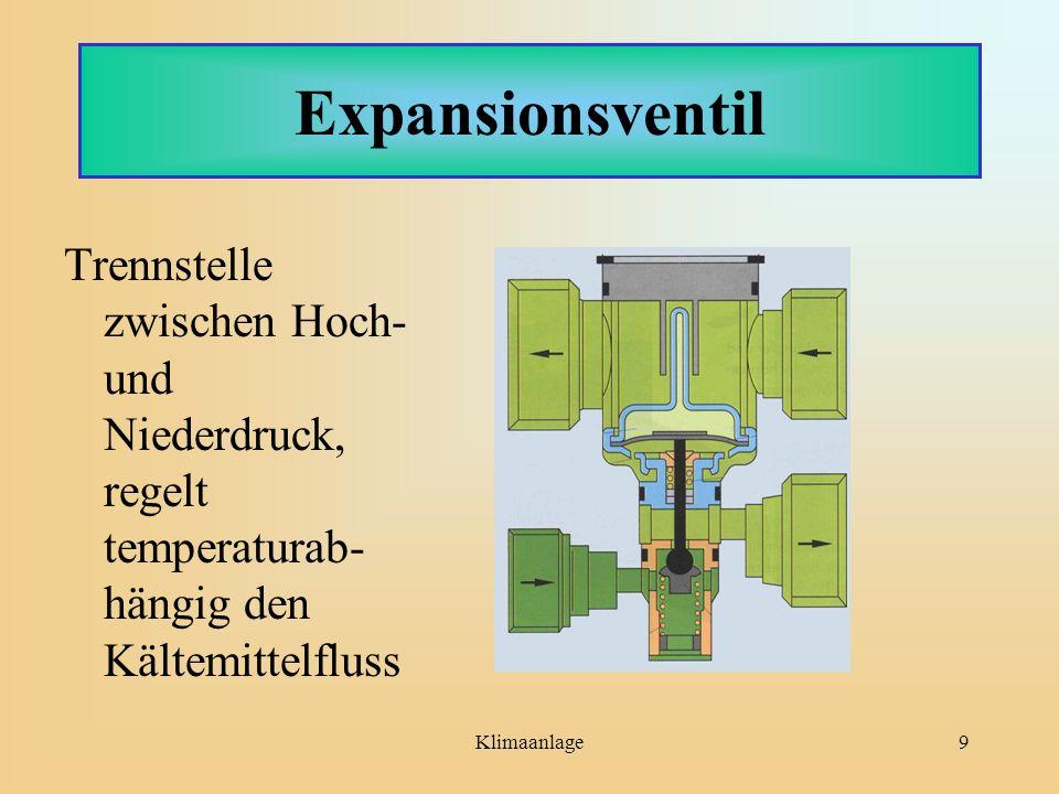 Klimaanlage9 Expansionsventil Trennstelle zwischen Hoch- und Niederdruck, regelt temperaturab- hängig den Kältemittelfluss