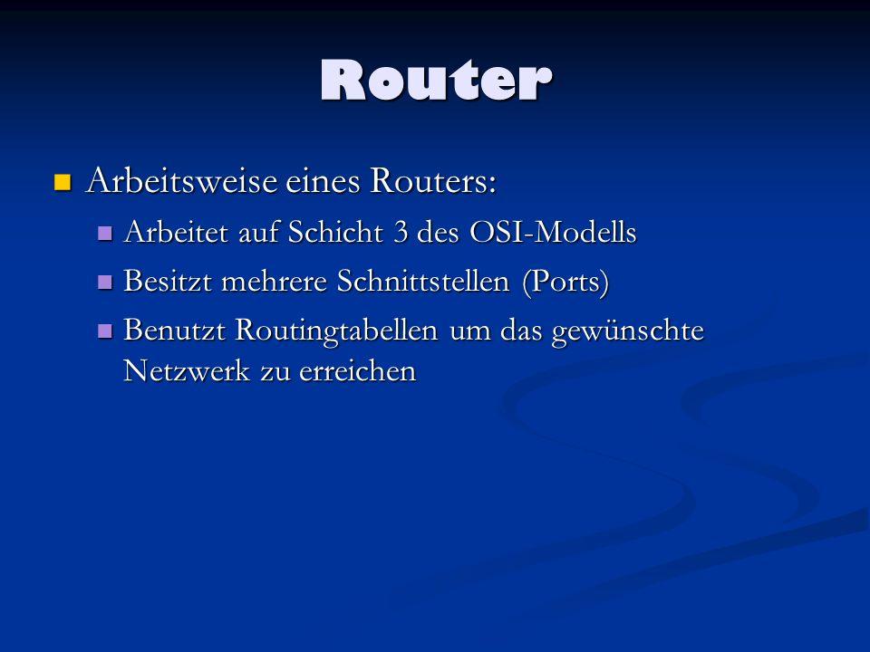 Router Arbeitsweise eines Routers: Arbeitsweise eines Routers: Arbeitet auf Schicht 3 des OSI-Modells Arbeitet auf Schicht 3 des OSI-Modells Besitzt m