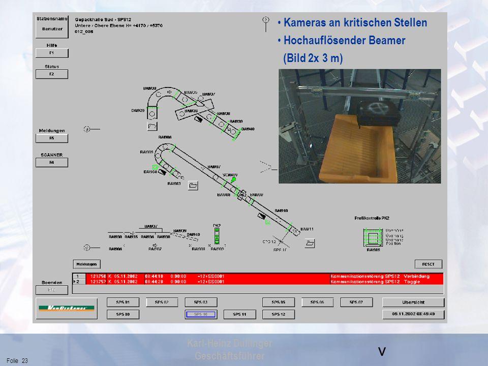 v Folie 23 Karl-Heinz Dullinger Geschäftsführer Kameras an kritischen Stellen Hochauflösender Beamer (Bild 2x 3 m)