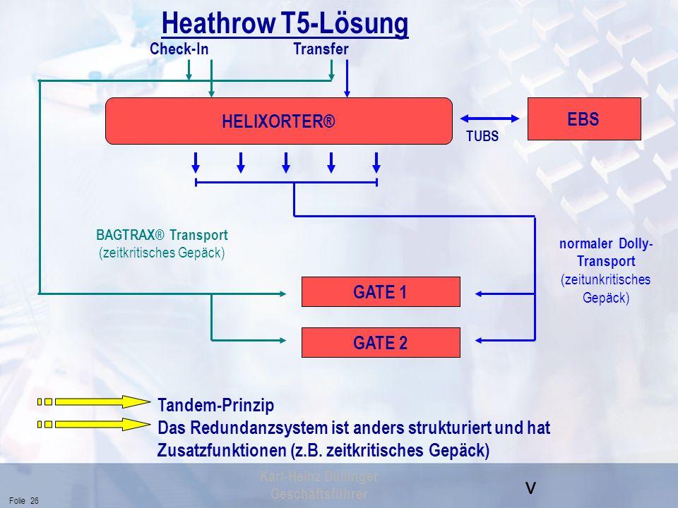 v Folie 26 Karl-Heinz Dullinger Geschäftsführer Heathrow T5-Lösung Tandem-Prinzip Das Redundanzsystem ist anders strukturiert und hat Zusatzfunktionen