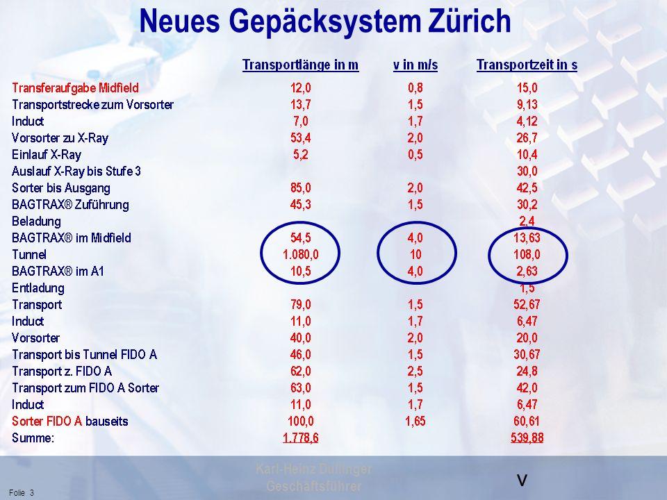 v Folie 3 Karl-Heinz Dullinger Geschäftsführer Neues Gepäcksystem Zürich