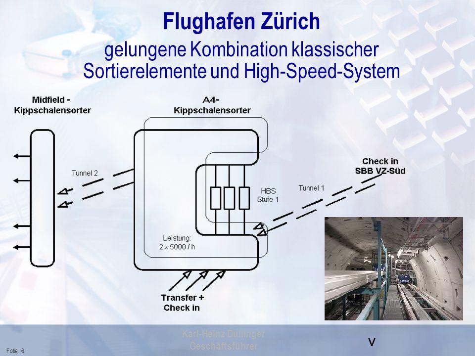 v Folie 6 Karl-Heinz Dullinger Geschäftsführer Flughafen Zürich gelungene Kombination klassischer Sortierelemente und High-Speed-System