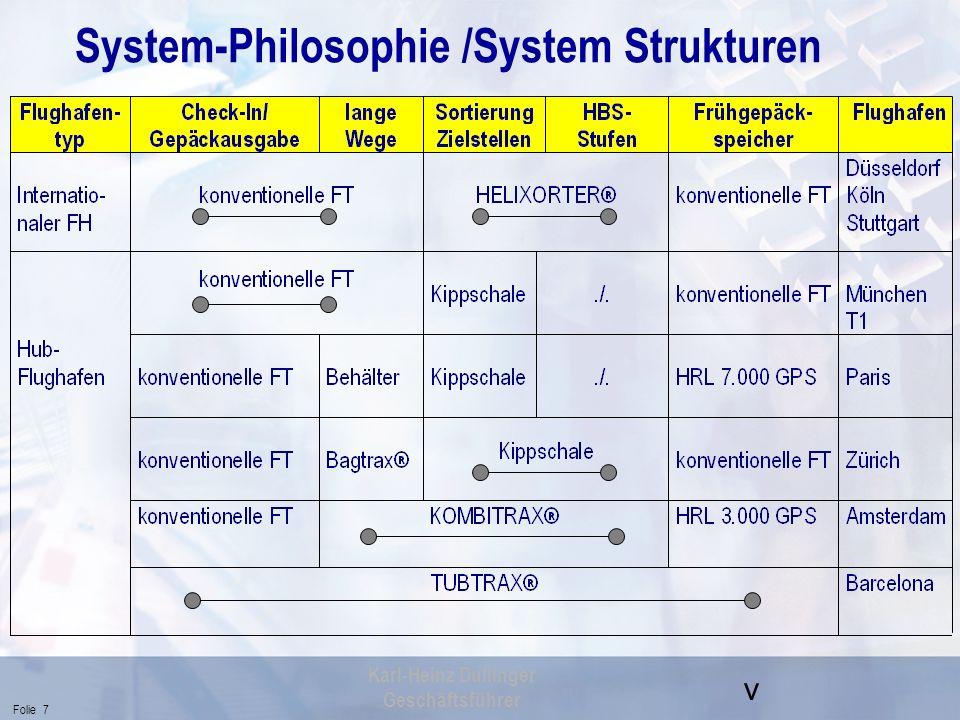 v Folie 8 Karl-Heinz Dullinger Geschäftsführer Systemlösung TUBTRAX® Twin-Belt-Prinzip Geschwindigkeit max.