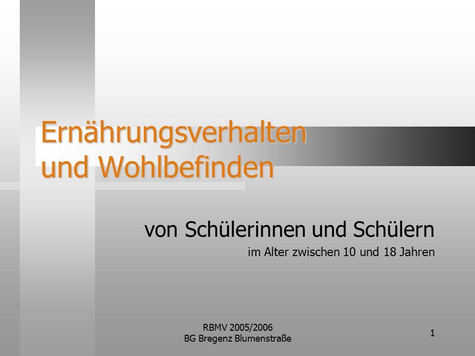 RBMV 2005/2006 BG Bregenz Blumenstraße 1 Ernährungsverhalten und Wohlbefinden von Schülerinnen und Schülern im Alter zwischen 10 und 18 Jahren