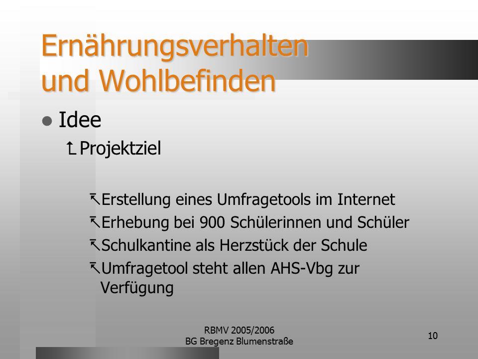 RBMV 2005/2006 BG Bregenz Blumenstraße 10 Ernährungsverhalten und Wohlbefinden Idee  Projektziel  Erstellung eines Umfragetools im Internet  Erhebung bei 900 Schülerinnen und Schüler  Schulkantine als Herzstück der Schule  Umfragetool steht allen AHS-Vbg zur Verfügung