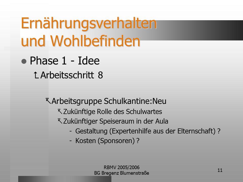 RBMV 2005/2006 BG Bregenz Blumenstraße 11 Ernährungsverhalten und Wohlbefinden Phase 1 - Idee  Arbeitsschritt 8  Arbeitsgruppe Schulkantine:Neu  Zukünftige Rolle des Schulwartes  Zukünftiger Speiseraum in der Aula Gestaltung (Expertenhilfe aus der Elternschaft) .