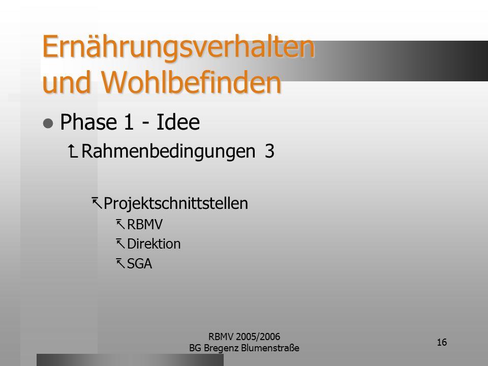 RBMV 2005/2006 BG Bregenz Blumenstraße 16 Ernährungsverhalten und Wohlbefinden Phase 1 - Idee  Rahmenbedingungen 3  Projektschnittstellen  RBMV  Direktion  SGA