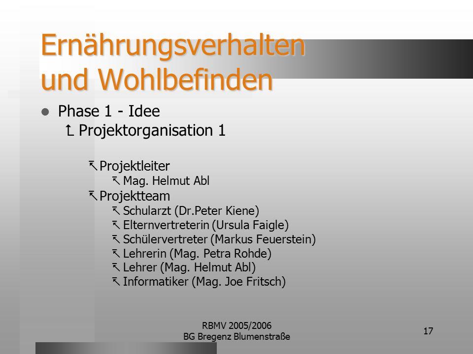 RBMV 2005/2006 BG Bregenz Blumenstraße 17 Ernährungsverhalten und Wohlbefinden Phase 1 - Idee  Projektorganisation 1  Projektleiter  Mag.
