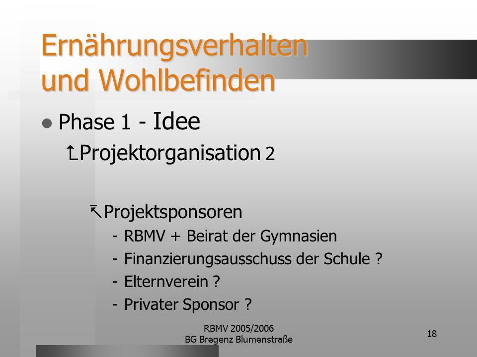 RBMV 2005/2006 BG Bregenz Blumenstraße 18 Ernährungsverhalten und Wohlbefinden Phase 1 - Idee  Projektorganisation 2  Projektsponsoren RBMV + Beirat der Gymnasien Finanzierungsausschuss der Schule .