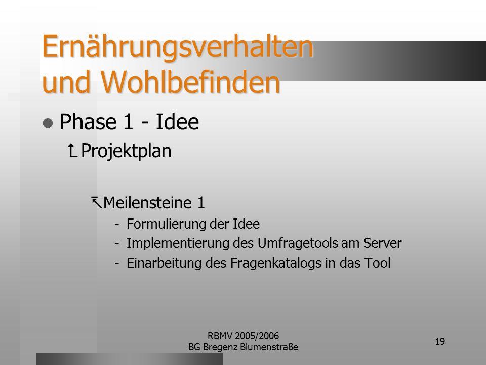 RBMV 2005/2006 BG Bregenz Blumenstraße 19 Ernährungsverhalten und Wohlbefinden Phase 1 - Idee  Projektplan  Meilensteine 1 Formulierung der Idee Implementierung des Umfragetools am Server Einarbeitung des Fragenkatalogs in das Tool