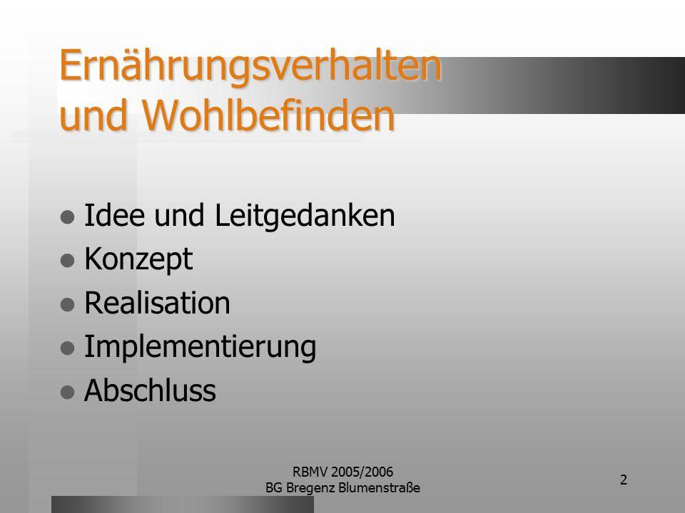 RBMV 2005/2006 BG Bregenz Blumenstraße 2 Ernährungsverhalten und Wohlbefinden Idee und Leitgedanken Konzept Realisation Implementierung Abschluss