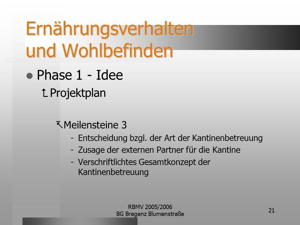 RBMV 2005/2006 BG Bregenz Blumenstraße 21 Ernährungsverhalten und Wohlbefinden Phase 1 - Idee  Projektplan  Meilensteine 3 Entscheidung bzgl. der A