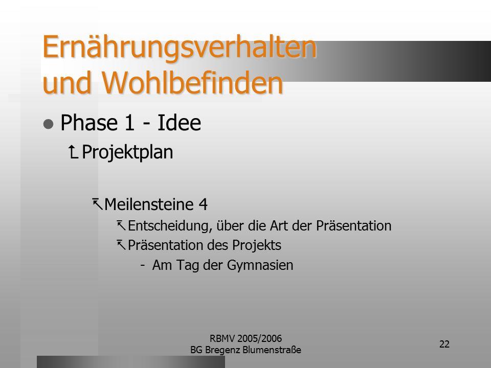 RBMV 2005/2006 BG Bregenz Blumenstraße 22 Ernährungsverhalten und Wohlbefinden Phase 1 - Idee  Projektplan  Meilensteine 4  Entscheidung, über die Art der Präsentation  Präsentation des Projekts Am Tag der Gymnasien