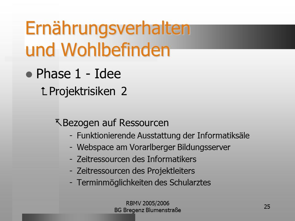 RBMV 2005/2006 BG Bregenz Blumenstraße 25 Ernährungsverhalten und Wohlbefinden Phase 1 - Idee  Projektrisiken 2  Bezogen auf Ressourcen Funktionier