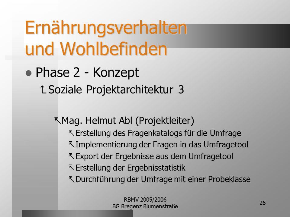 RBMV 2005/2006 BG Bregenz Blumenstraße 26 Ernährungsverhalten und Wohlbefinden Phase 2 - Konzept  Soziale Projektarchitektur 3  Mag. Helmut Abl (Pro