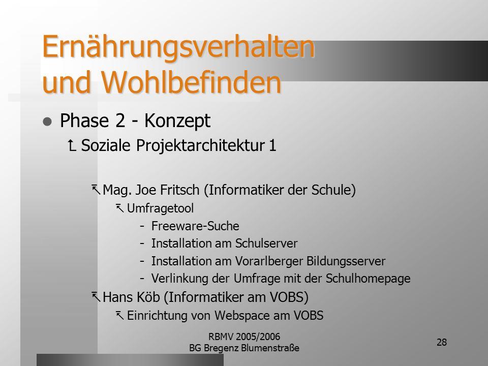 RBMV 2005/2006 BG Bregenz Blumenstraße 28 Ernährungsverhalten und Wohlbefinden Phase 2 - Konzept  Soziale Projektarchitektur 1  Mag. Joe Fritsch (In
