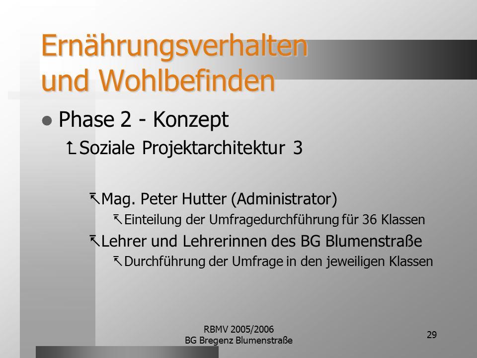 RBMV 2005/2006 BG Bregenz Blumenstraße 29 Ernährungsverhalten und Wohlbefinden Phase 2 - Konzept  Soziale Projektarchitektur 3  Mag. Peter Hutter (A