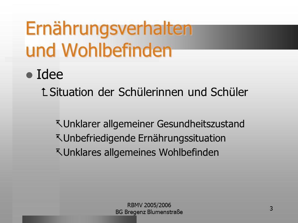 RBMV 2005/2006 BG Bregenz Blumenstraße 3 Ernährungsverhalten und Wohlbefinden Idee  Situation der Schülerinnen und Schüler  Unklarer allgemeiner Gesundheitszustand  Unbefriedigende Ernährungssituation  Unklares allgemeines Wohlbefinden