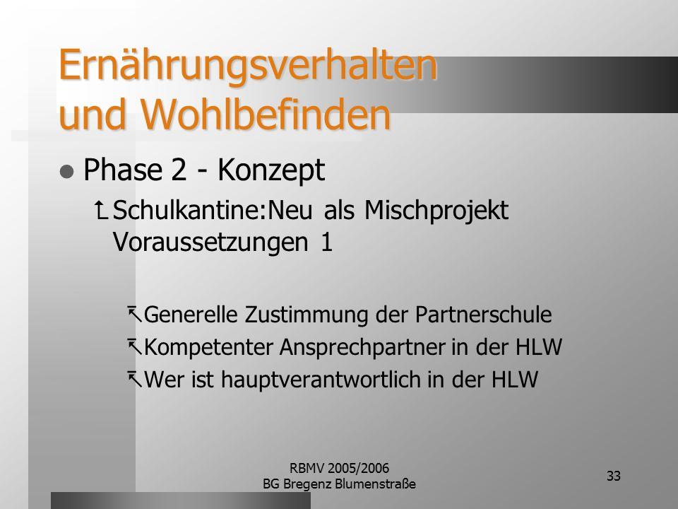 RBMV 2005/2006 BG Bregenz Blumenstraße 33 Ernährungsverhalten und Wohlbefinden Phase 2 - Konzept  Schulkantine:Neu als Mischprojekt Voraussetzungen 1  Generelle Zustimmung der Partnerschule  Kompetenter Ansprechpartner in der HLW  Wer ist hauptverantwortlich in der HLW