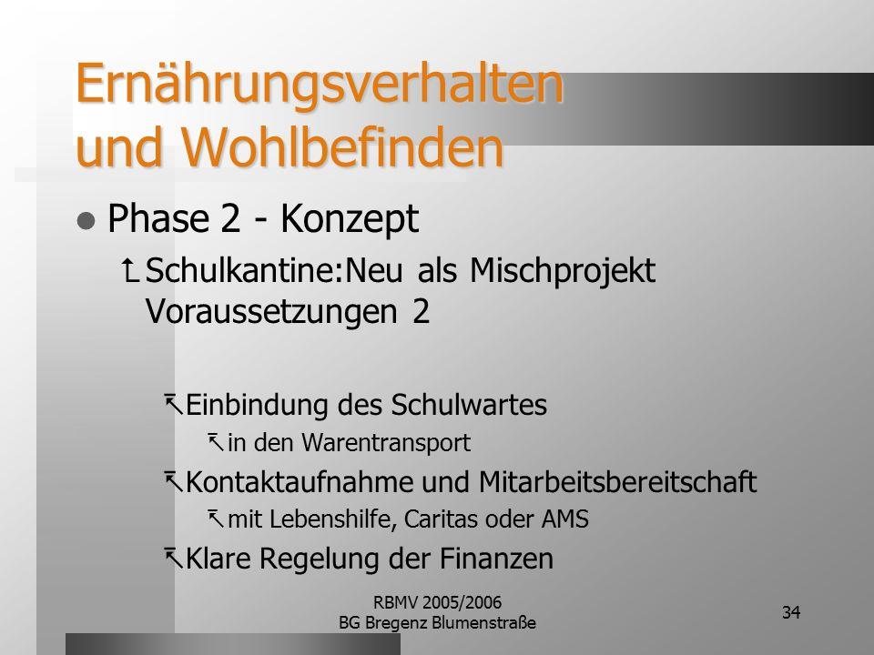 RBMV 2005/2006 BG Bregenz Blumenstraße 34 Ernährungsverhalten und Wohlbefinden Phase 2 - Konzept  Schulkantine:Neu als Mischprojekt Voraussetzungen 2