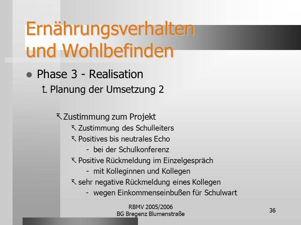RBMV 2005/2006 BG Bregenz Blumenstraße 36 Ernährungsverhalten und Wohlbefinden Phase 3 - Realisation  Planung der Umsetzung 2  Zustimmung zum Projek