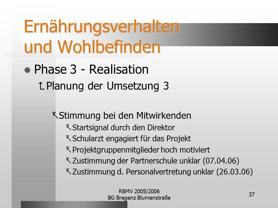 RBMV 2005/2006 BG Bregenz Blumenstraße 37 Ernährungsverhalten und Wohlbefinden Phase 3 - Realisation  Planung der Umsetzung 3  Stimmung bei den Mitwirkenden  Startsignal durch den Direktor  Schularzt engagiert für das Projekt  Projektgruppenmitglieder hoch motiviert  Zustimmung der Partnerschule unklar (07.04.06)  Zustimmung d.