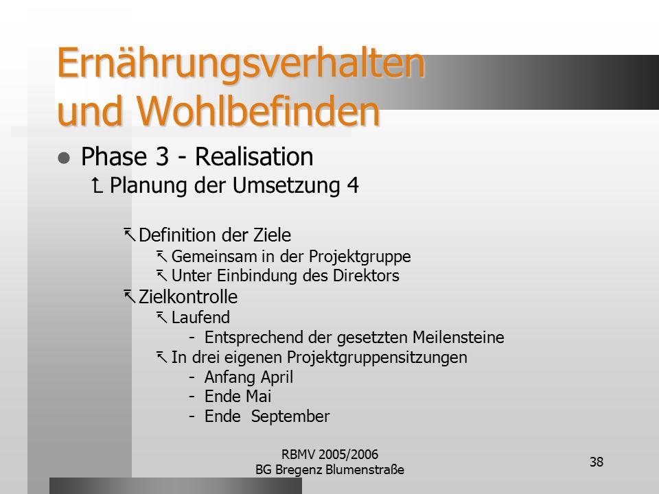 RBMV 2005/2006 BG Bregenz Blumenstraße 38 Ernährungsverhalten und Wohlbefinden Phase 3 - Realisation  Planung der Umsetzung 4  Definition der Ziele