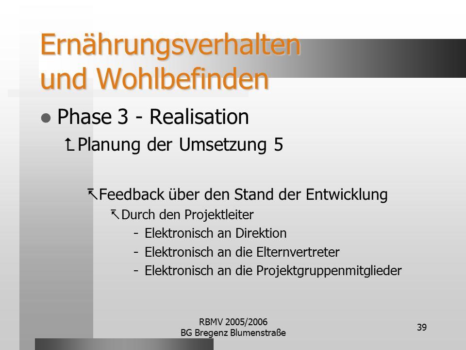 RBMV 2005/2006 BG Bregenz Blumenstraße 39 Ernährungsverhalten und Wohlbefinden Phase 3 - Realisation  Planung der Umsetzung 5  Feedback über den Stand der Entwicklung  Durch den Projektleiter - Elektronisch an Direktion - Elektronisch an die Elternvertreter - Elektronisch an die Projektgruppenmitglieder