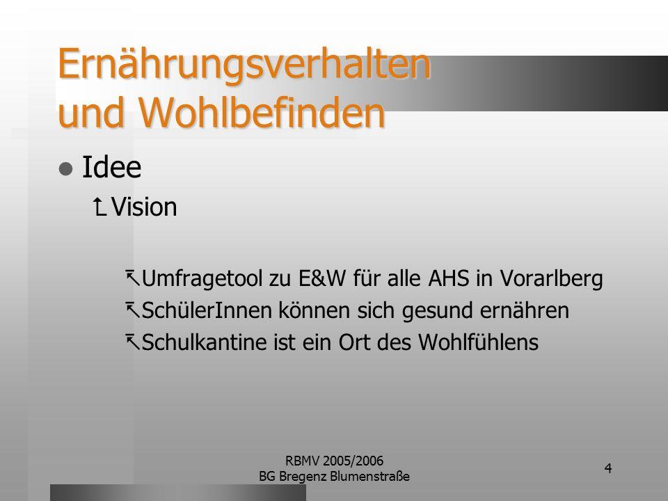 RBMV 2005/2006 BG Bregenz Blumenstraße 4 Ernährungsverhalten und Wohlbefinden Idee  Vision  Umfragetool zu E&W für alle AHS in Vorarlberg  SchülerInnen können sich gesund ernähren  Schulkantine ist ein Ort des Wohlfühlens
