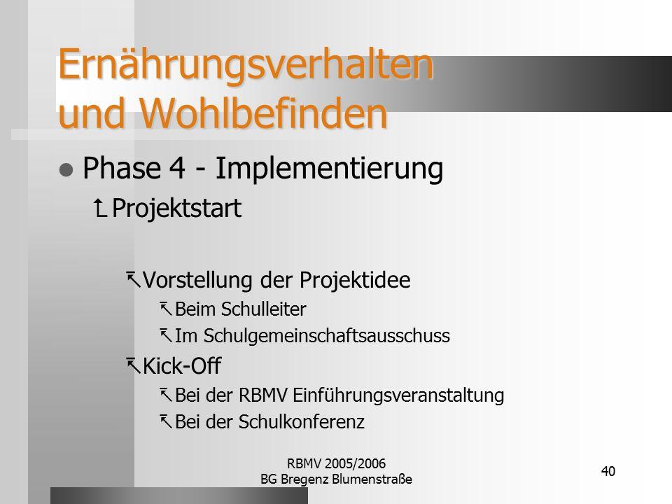 RBMV 2005/2006 BG Bregenz Blumenstraße 40 Ernährungsverhalten und Wohlbefinden Phase 4 - Implementierung  Projektstart  Vorstellung der Projektidee  Beim Schulleiter  Im Schulgemeinschaftsausschuss  Kick-Off  Bei der RBMV Einführungsveranstaltung  Bei der Schulkonferenz
