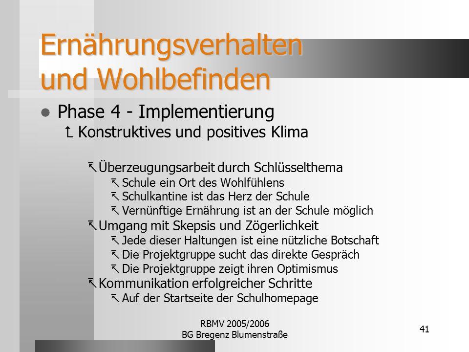 RBMV 2005/2006 BG Bregenz Blumenstraße 41 Ernährungsverhalten und Wohlbefinden Phase 4 - Implementierung  Konstruktives und positives Klima  Überzeu