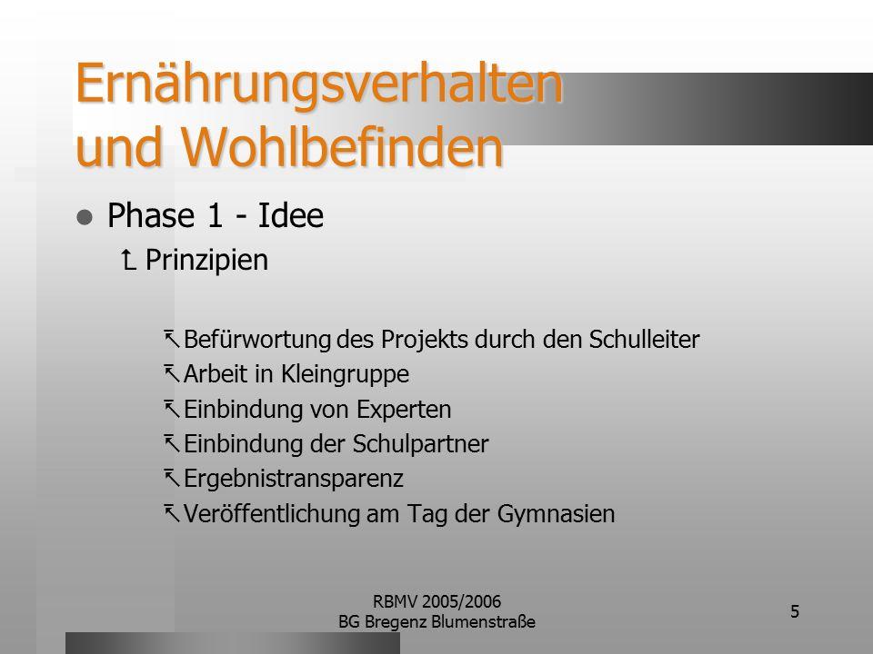 RBMV 2005/2006 BG Bregenz Blumenstraße 5 Ernährungsverhalten und Wohlbefinden Phase 1 - Idee  Prinzipien  Befürwortung des Projekts durch den Schull