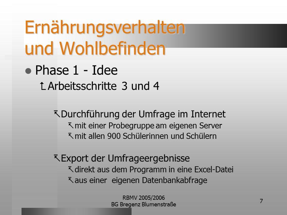 RBMV 2005/2006 BG Bregenz Blumenstraße 7 Ernährungsverhalten und Wohlbefinden Phase 1 - Idee  Arbeitsschritte 3 und 4  Durchführung der Umfrage im Internet  mit einer Probegruppe am eigenen Server  mit allen 900 Schülerinnen und Schülern  Export der Umfrageergebnisse  direkt aus dem Programm in eine Excel-Datei  aus einer eigenen Datenbankabfrage