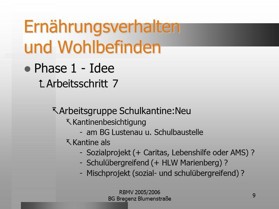 RBMV 2005/2006 BG Bregenz Blumenstraße 9 Ernährungsverhalten und Wohlbefinden Phase 1 - Idee  Arbeitsschritt 7  Arbeitsgruppe Schulkantine:Neu  Kantinenbesichtigung am BG Lustenau u.