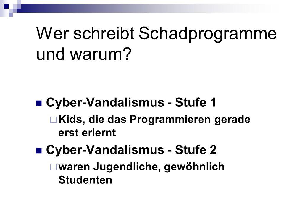 Wer schreibt Schadprogramme und warum? Cyber-Vandalismus - Stufe 1  Kids, die das Programmieren gerade erst erlernt Cyber-Vandalismus - Stufe 2  war