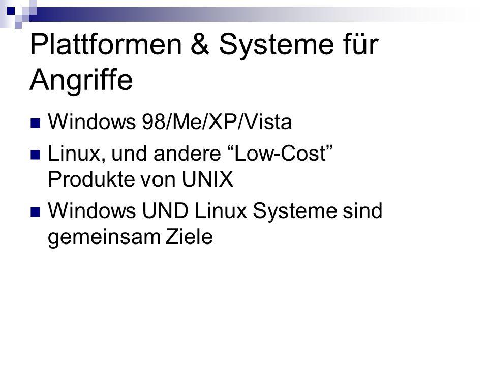 """Plattformen & Systeme für Angriffe Windows 98/Me/XP/Vista Linux, und andere """"Low-Cost"""" Produkte von UNIX Windows UND Linux Systeme sind gemeinsam Ziel"""