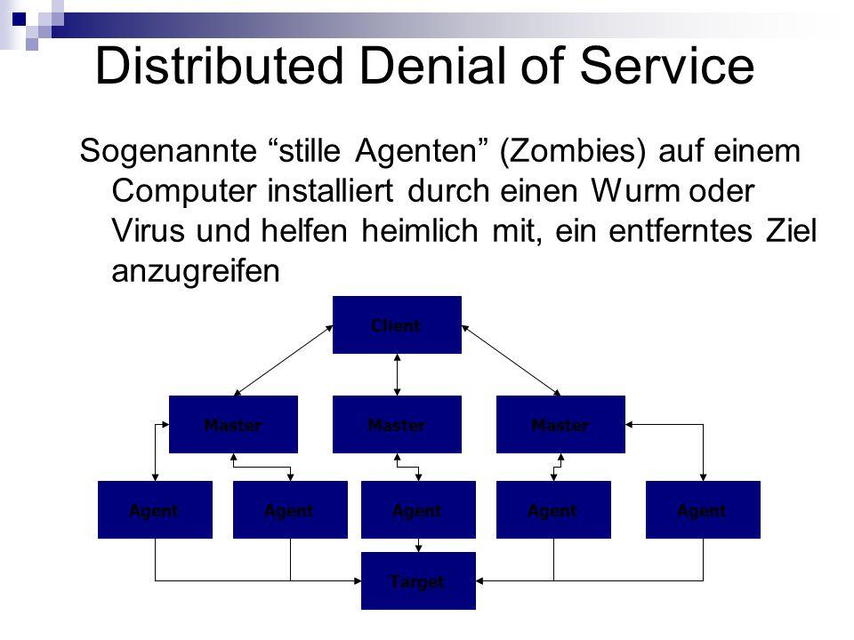 """Distributed Denial of Service Sogenannte """"stille Agenten"""" (Zombies) auf einem Computer installiert durch einen Wurm oder Virus und helfen heimlich mit"""