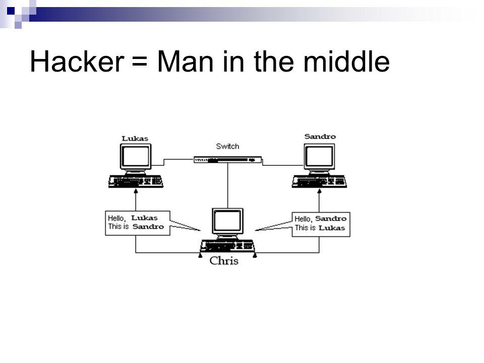 """Sniffing im lokalem Netzwerk In Netzwerken ohne Switche wird jeder Netzwerkverkehr an jeden Rechner gesendet Computer mit Netzwerkkarten die im sogenannten """"promiscuous (gemischten) Modus laufen, können alle Daten, die über das Kabel laufen, mitlesen Protokolle wie FTP, HTTP, SMTP und POP3 sind unverschlüsselt, jedes Passwort kann im Klartext ausgelesen werden"""